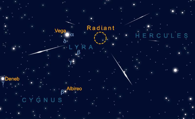 Chòm sao Lyra, trung tâm trận mưa sao băng.