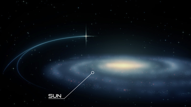 PB3877 là hệ thống sao đôi siêu tốc lần đầu tiên được tìm thấy, phá vỡ mọi quy tắc vật lý thông thường.