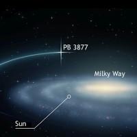 Phát hiện hệ thống sao siêu tốc phá vỡ lý thuyết vật lý thông thường