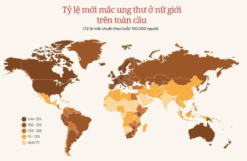Tỷ lệ mắc ung thư của nữ giới trên toàn cầu.