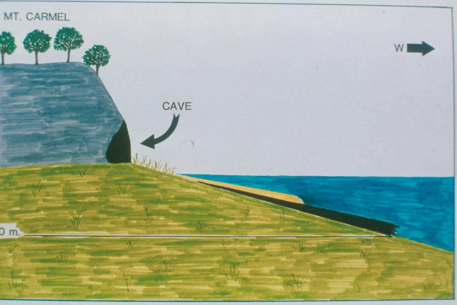 Sơ đồ khu vực hang động di chỉ khảo cổ trên núi Camel