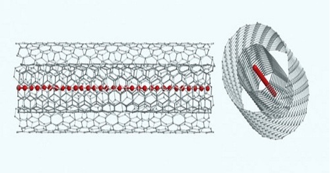 Chuỗi carbyne được hình thành bên trong các ống nano graphene hai lớp