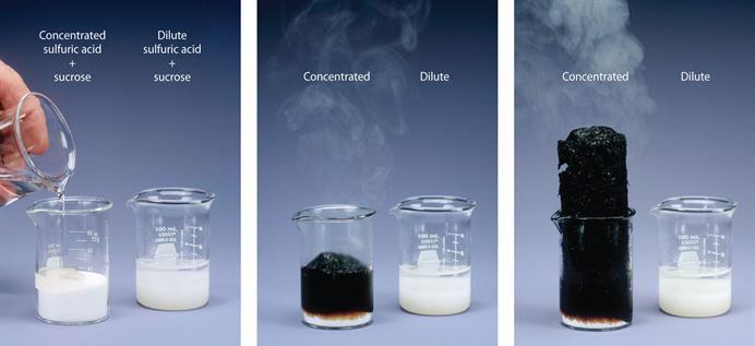 Sulfuric acid đặc có tính phá hủy cực mạnh nhưng vẫn chưa thấm vào đâu so với siêu acid.