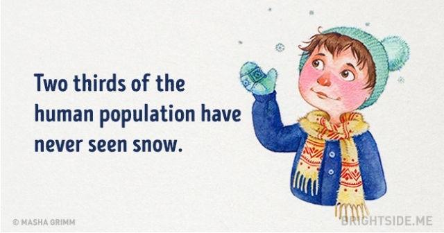 2/3 dân số loài người chưa bao giờ nhìn thấy tuyết