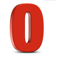 Vì sao số 0 được ký hiệu bằng hình tròn huyền bí?