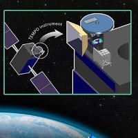 NASA sử dụng công nghệ không gian phòng chống ô nhiễm môi trường