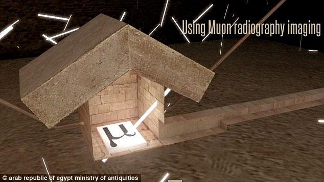 Các cấu trúc bên trong của một kim tự tháp đã được tiết lộ bởi các hạt muon.