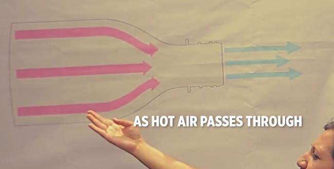 Bằng việc sử dụng Eco-Cooler, nhiệt độ trong phòng tại nhiều nơi đã giảm tới 5 độ C.