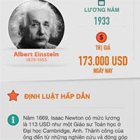 Mức lương của những nhà khoa học nổi tiếng thế giới