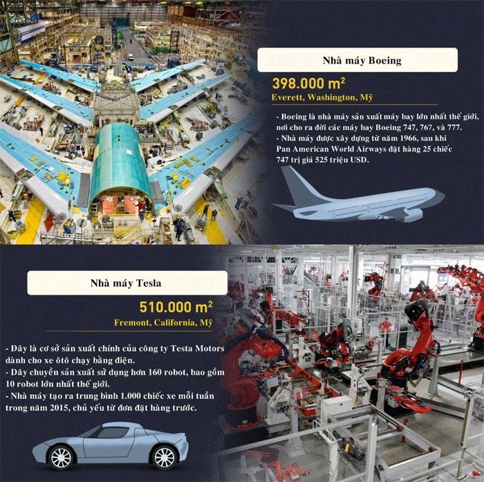 Nhà máy Tesla của Elon Musk có diện tích là 510.000m2, đây là cơ sở sản xuất dành cho xe ô tô chạy bằng điện.