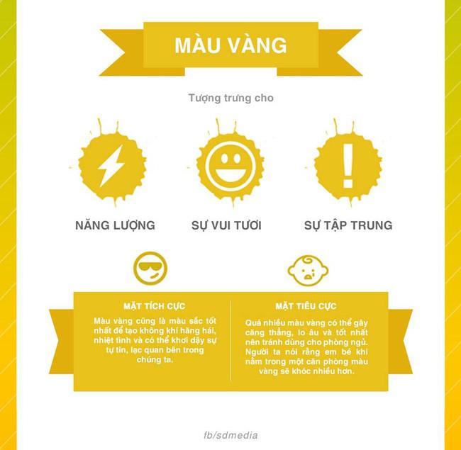 Quá nhiều màu vàng có thể gây ra căng thẳng, lo âu, tốt nhất nên tránh dùng cho phòng ngủ.