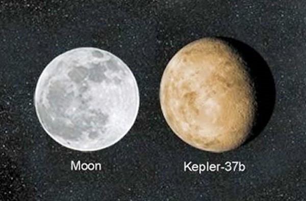 Kepler 37-b chỉ lớn hơn đường kính của Mặt Trăng 200km