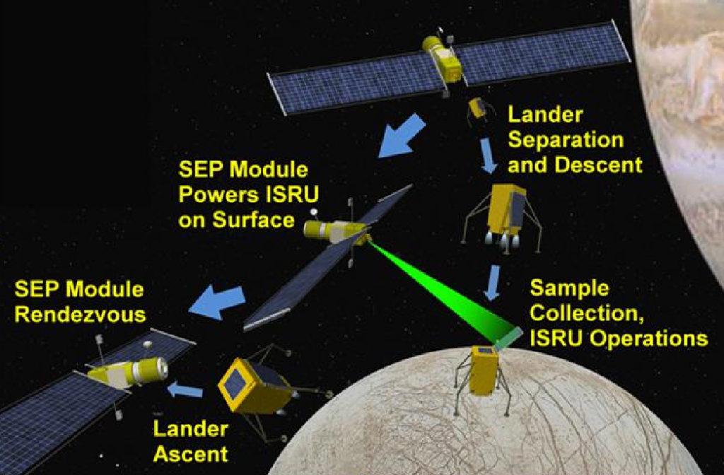 Đầu dò nano cho mặt trăng băng giá