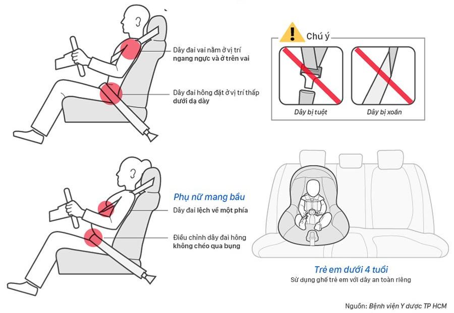 Trẻ em dưới 4 tuổi nên sử dụng ghế trẻ em với dây an toàn riêng.
