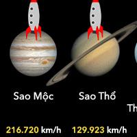 Tên lửa phóng từ hành tinh nào bay nhanh nhất