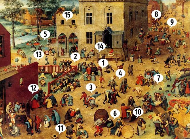 Bạn biết được bao nhiêu trò trong số này?