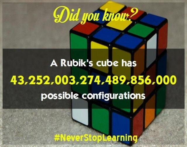 Một khối Rubik có 43.252.003.274.489.856.000 hoán vị khác nhau.