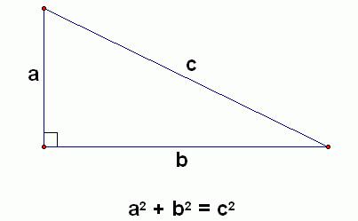 Công thức của định lý Pythagoras.