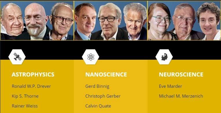 9 nhà khoa học nhận giải thương Kavli.