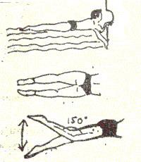 Cách bơi sải: Tập chân trườn sấp dưới nước.