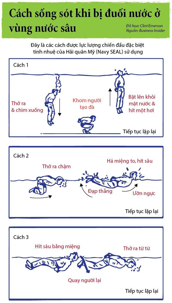 Đây là cách được lực lượng chiến đấu đặc biệt tinh nhuệ của Hải quân Mỹ sử dụng.