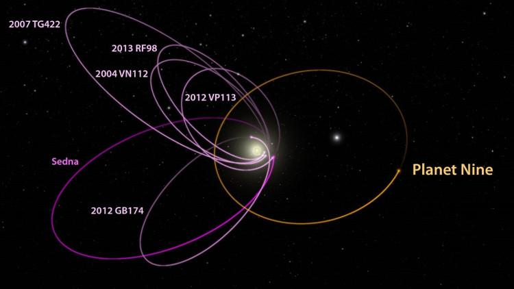 6 vệ tinh của sao Hải Vương (ENTO).