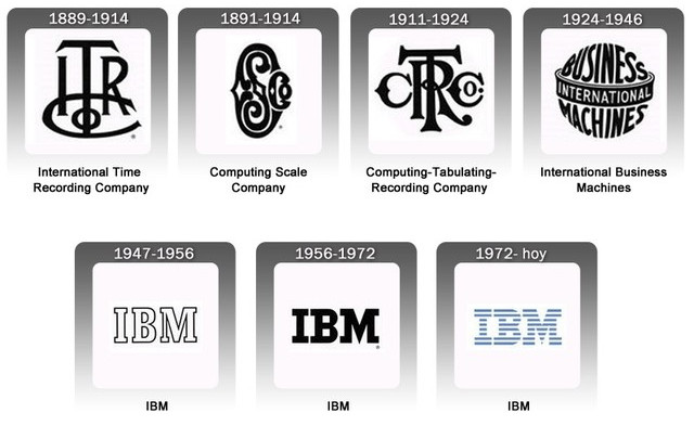 Lịch sử phát triển của IBM qua các thời kỳ.