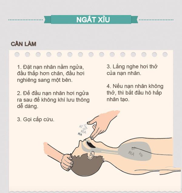 Khi nạn nhân bị ngất xỉu, hãy để nạn nhân nằm ngửa, đầu thấp hơn chân, đầu hơi nghiêng sang một bên.