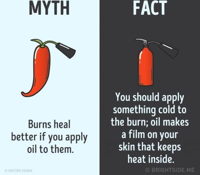 Sự thật là bạn nên thoa thứ gì đó lạnh lên vết bỏng, dầu ăn tạo ra một lớp mỏng phủ lên da khiến nhiệt bị giữ lại bên trong.