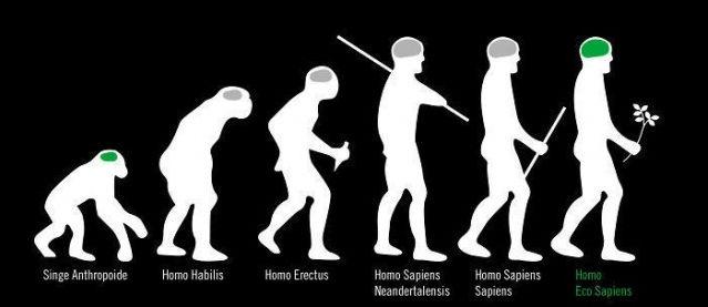 """Học thuyết tiến hoá của con người tiến đến hình thái Homo Eco Sapiens - """"Người kinh tế"""""""