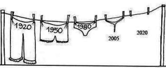 """Một thế kỷ tiến hoá của những """"chiếc quần"""" - Từ """"dài"""" biến thành """"không còn gì""""!!"""