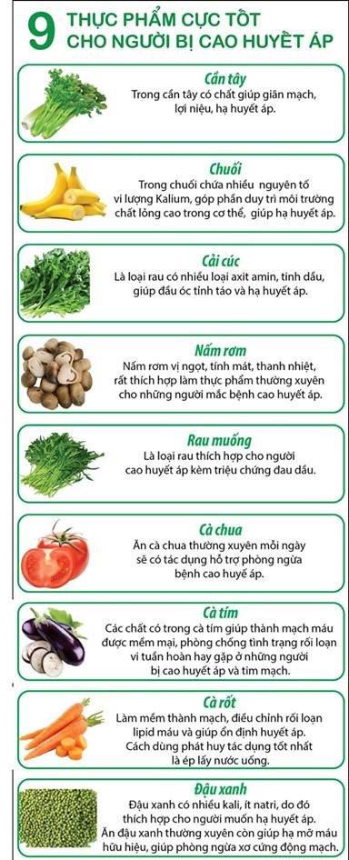 Nấm rơi, cà chua hay cà tím là những thực phẩm có các dụng tốt cho người mắc bệnh cao huyết áp.