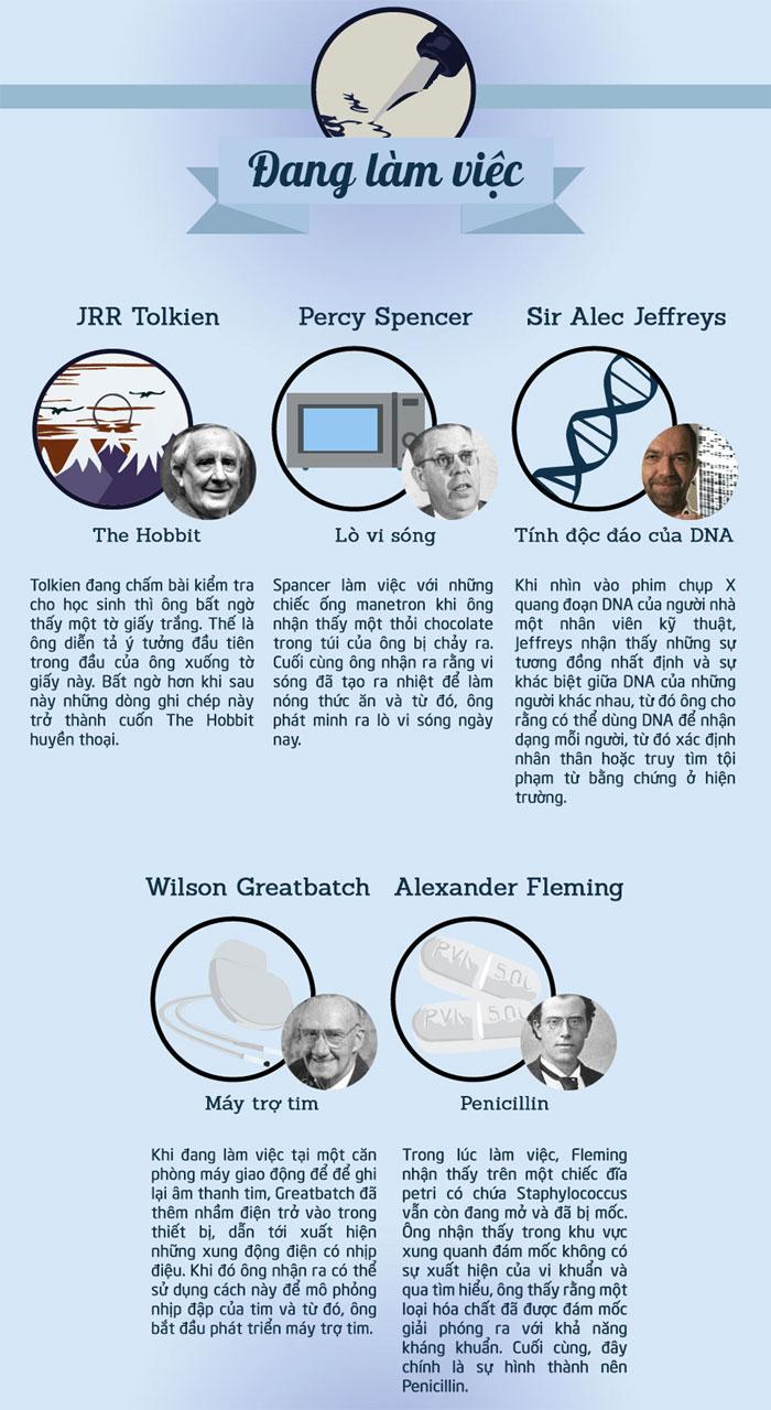Percy Spencer phát minh ra lò vi sóng khi ông đang làm việc với những chiếc ống manetron.