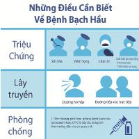 Dấu hiệu nhận biết và cách phòng bệnh bạch hầu