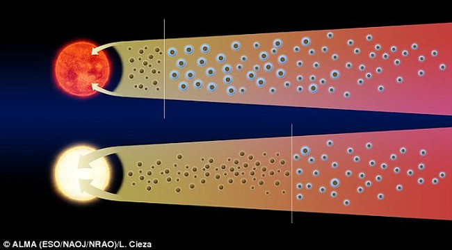 Hiện tượng băng tuyết này xảy ra đồng loạt và kéo dài hàng tỉ dặm trên vành đĩa bao quanh ngôi sao.