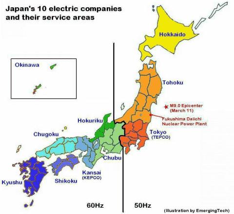Hệ thống điện chia làm 2 của Nhật do 2 nước phụ trách tái tạo.