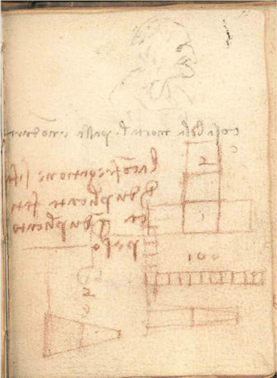 Bản phác thảo mô tả sự ma sát của Leonardo Da Vinci.