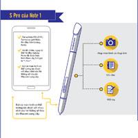 Lịch sử phát triển của bút S-Pen