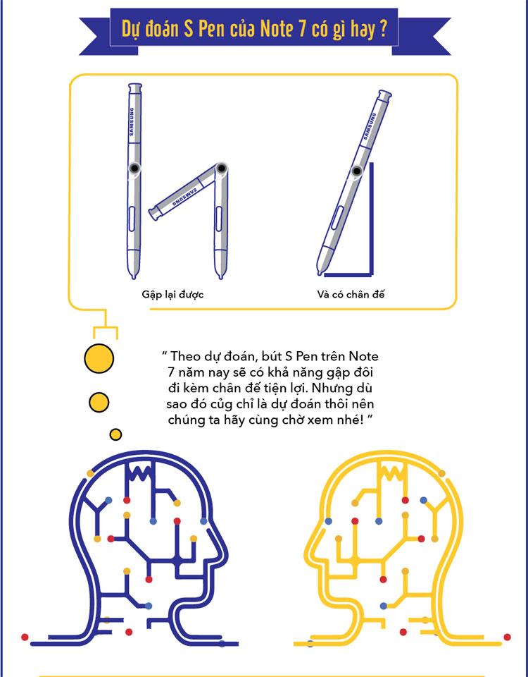 Theo dự đoán, bút S-Pen trên Note 7 sẽ có khả năng gập đôi đi kèm chân đế tiện lợi.
