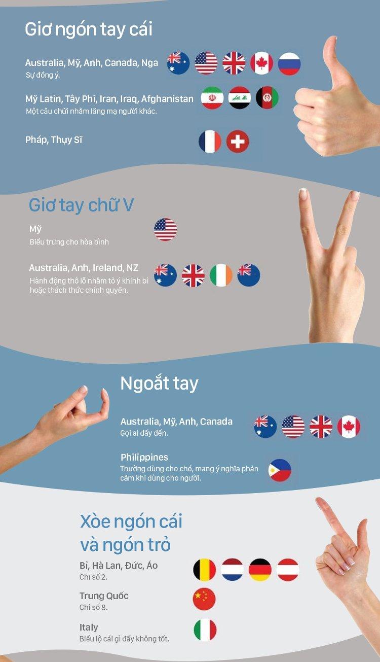 Ở Mỹ, giơ tay chữ V biểu hiện cho sự hòa bình.