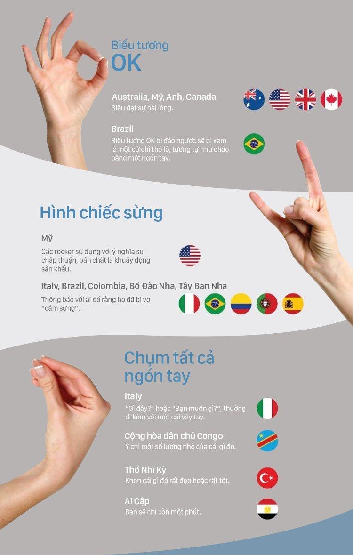 Đối với các quốc gia như: Mỹ, Anh, Australia... biểu tượng OK biểu hiện cho sự hài lòng.