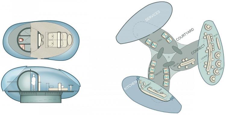 Phác họa Driftcraft đơn và 3 khu tích hợp.