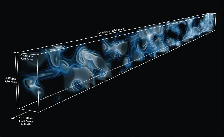 Bản đồ 3D vũ trụ ở khoảng cách 10,8 tỷ năm ánh sáng từ Trái Đất.