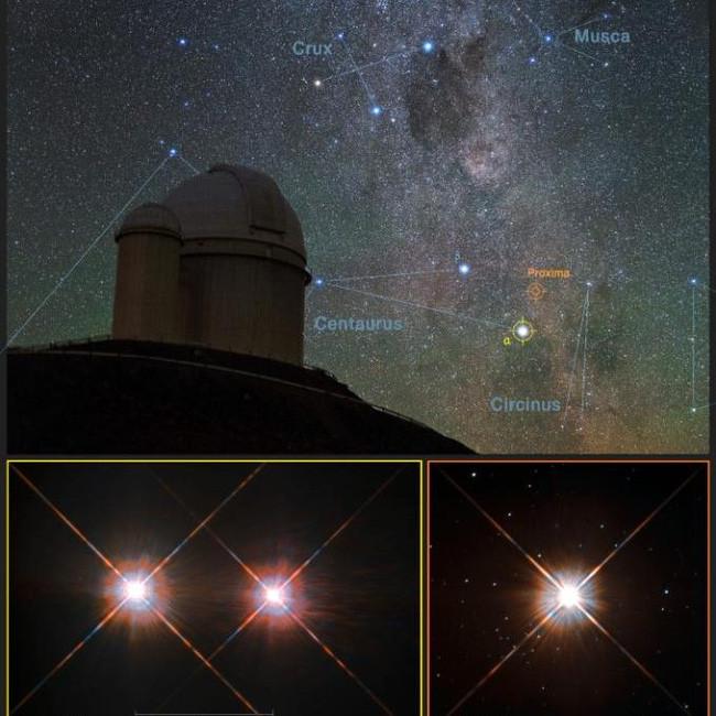 Những ngôi sao lùn đỏ như Proxima Centauri vốn có tính chất hoạt động khá bùng nổ.