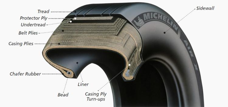 Sức mạnh của chiếc lốp nằm chủ yếu ở lớp sợi, được đặt bên dưới lớp rãnh lốp.