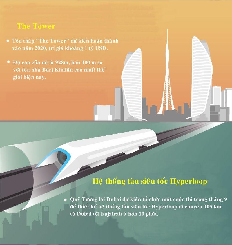 Hệ thống tàu siêu tốc hyperloop