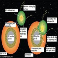 Cú va chạm có thể khởi nguồn cho sự sống trên Trái Đất