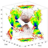 Đây là cách thiên hà Milky Way hình thành vào 13,5 tỷ năm trước