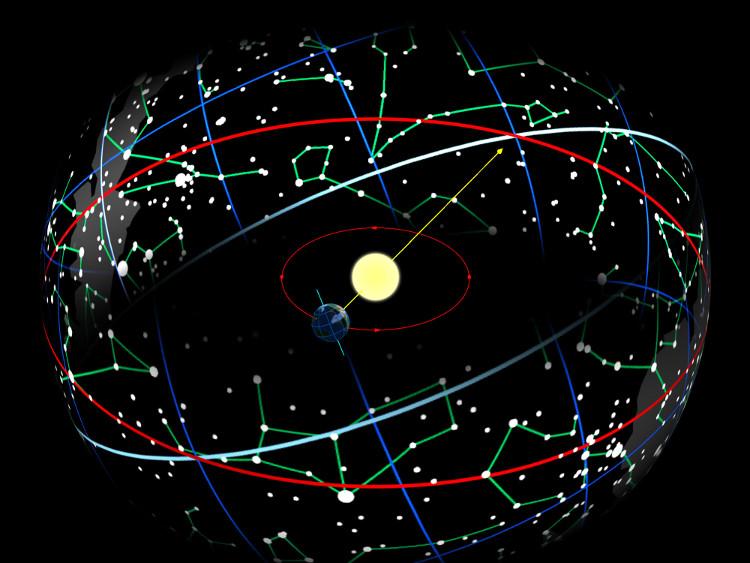 Theo chiêm tinh học, bạn sinh ngày nào sẽ chiếu với chòm sao đó, nó sẽ ảnh hưởng tới tính cách của bạn.