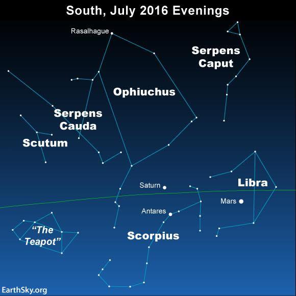 Sự xuất hiện của chòm Xà phu (Ophiuchus) có làm thay đổi cách tính cung hoàng đạo?